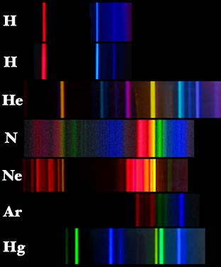 Expt. 8-5: Spectra of Sparks