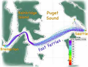 fast ferry route